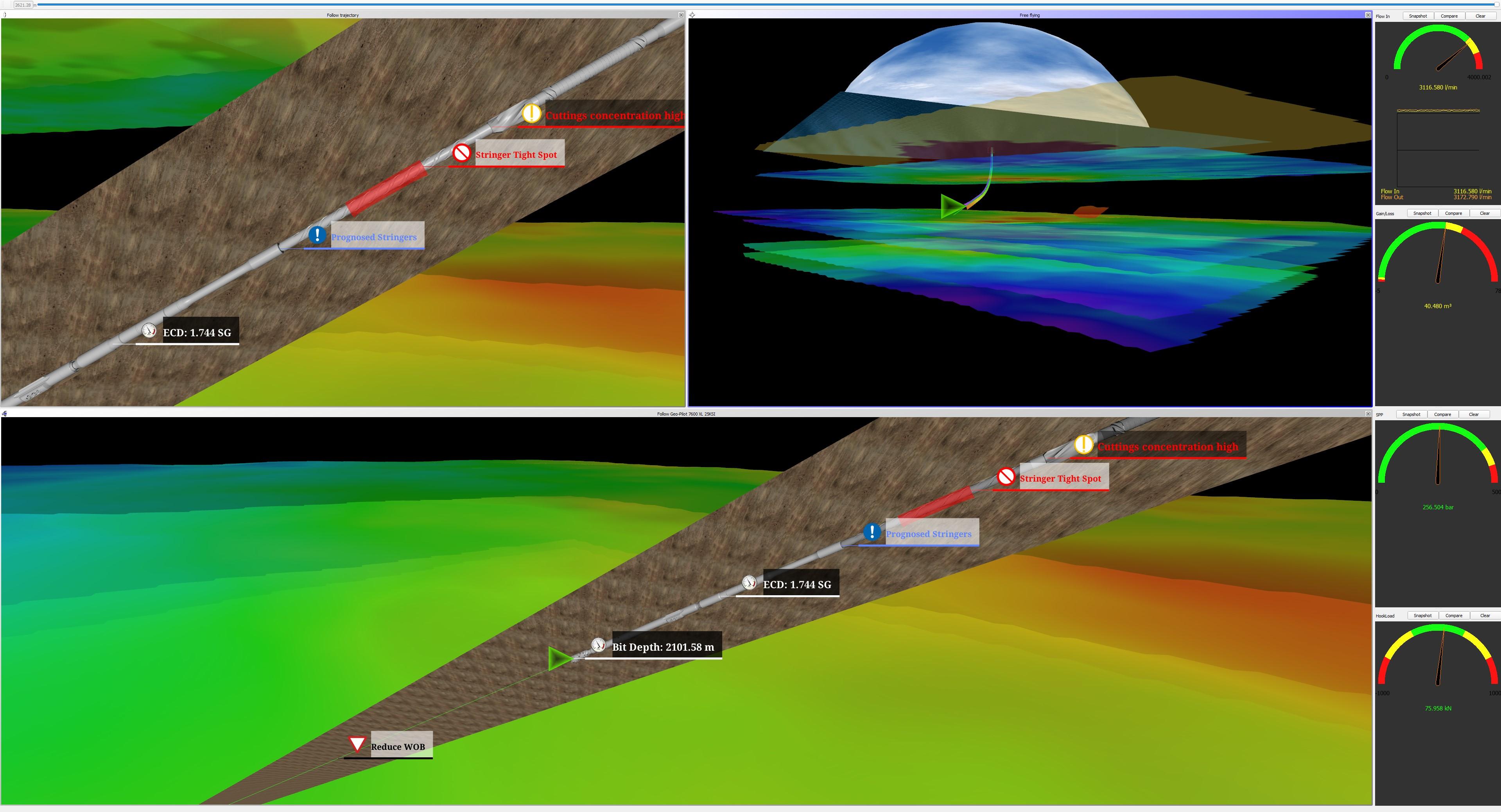 Aritificial Intelligence and Predictive Analytics improving drilling performancve